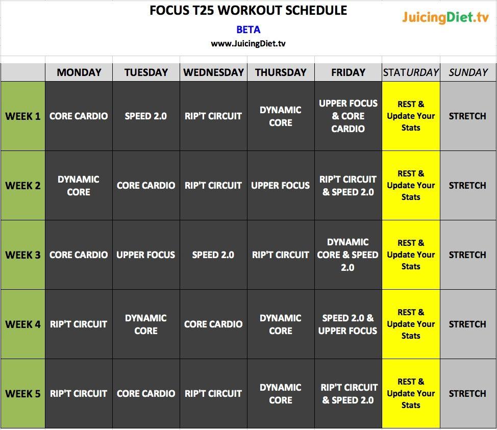 t25 workout schedule alpha beta gamma