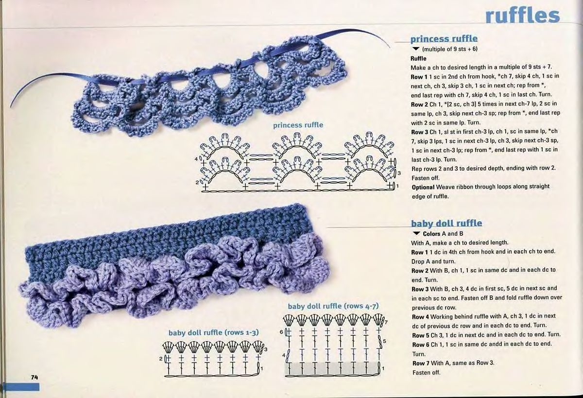 Crochet Stitches Ruffle : Ruffles crochet stitch Crochet Pinterest