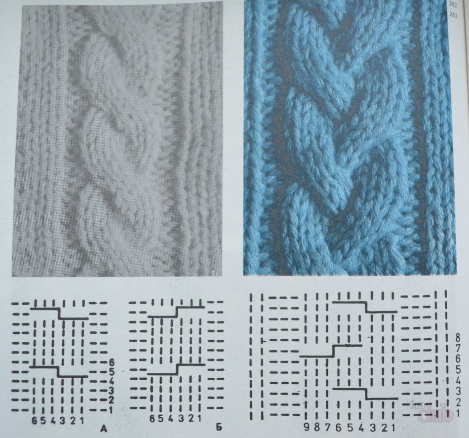 Как вязать косы спицами: новичкам, простую, двойную, широкие, тройные