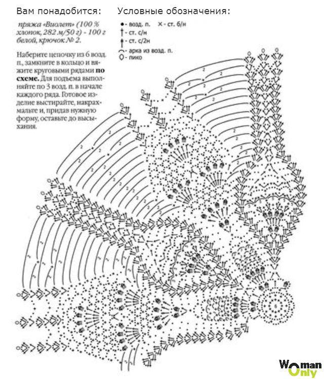 Схемы женских беретов крючком