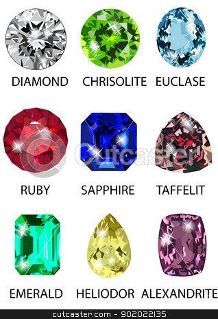 gem list gems rocks jewelry minerals