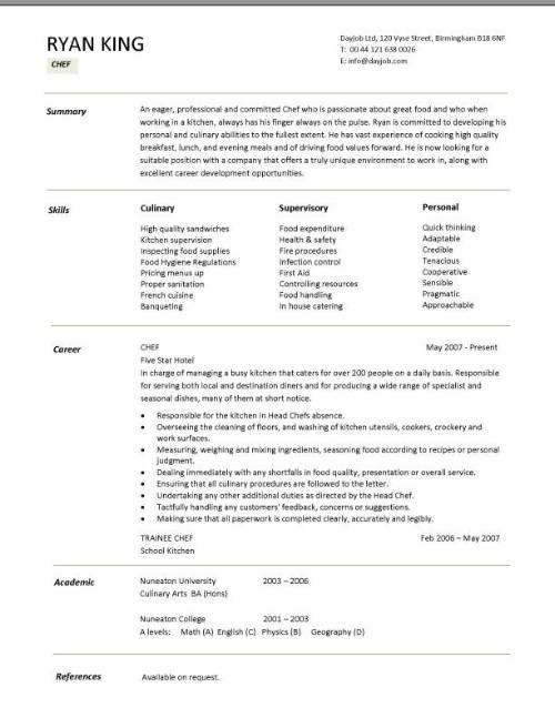 curriculum vitae in english computer skills