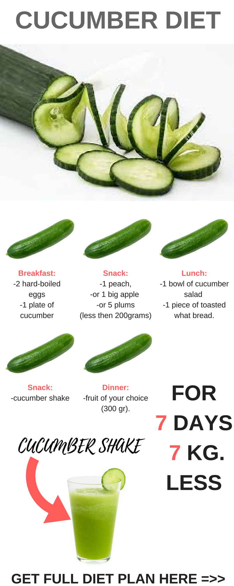 picture 5 Tips to Cleanse and Detox Your Body Lose Weight