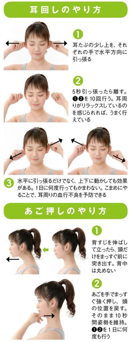頭痛 位置 原因