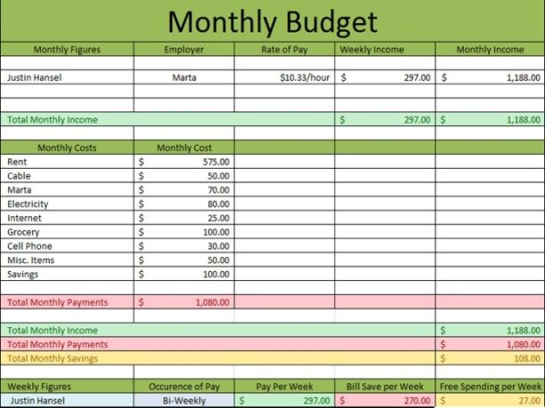 Personal monthly budget  templatesofficecom