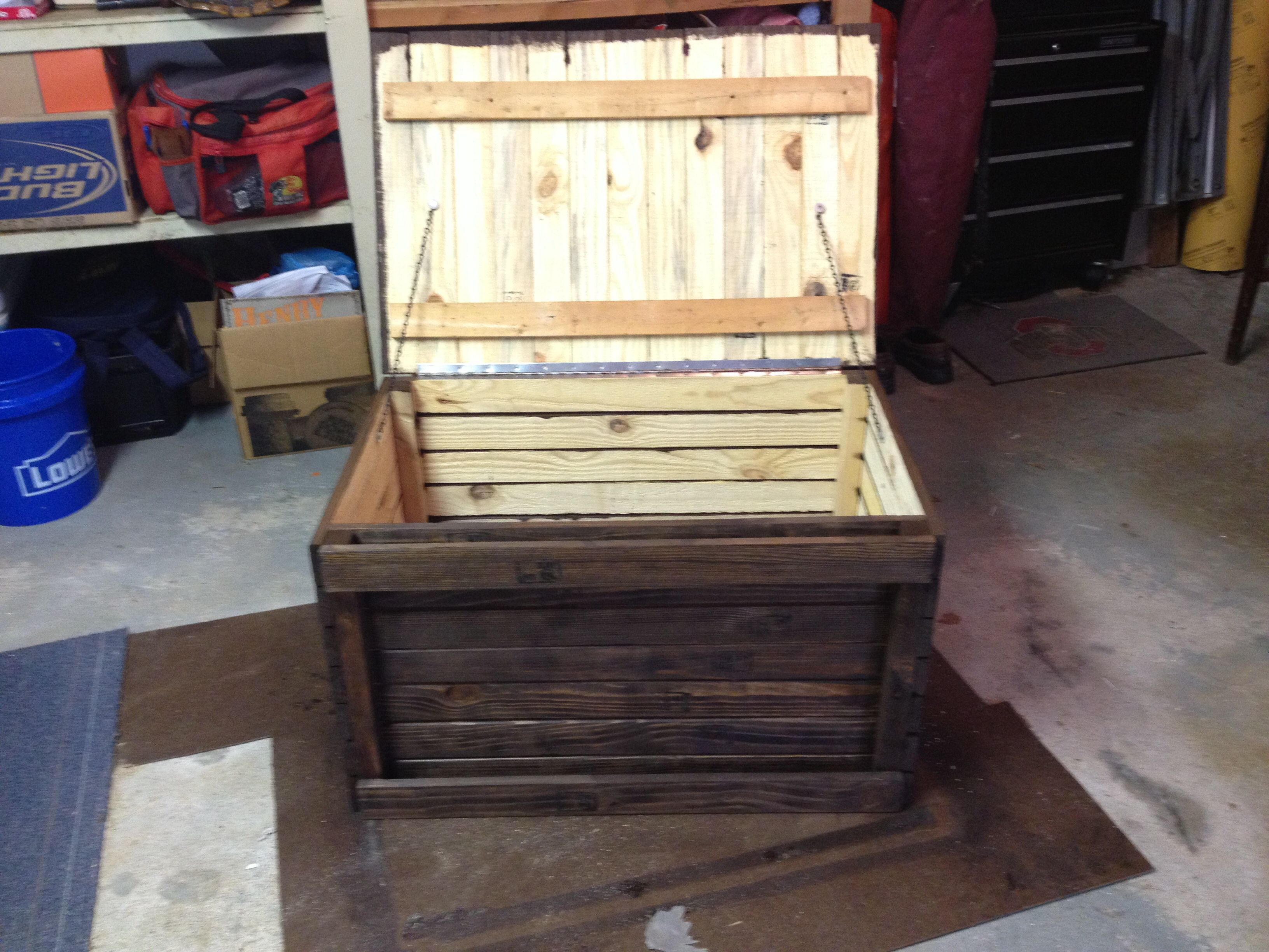 Pallet toy box stuff made pinterest for Toy pallets
