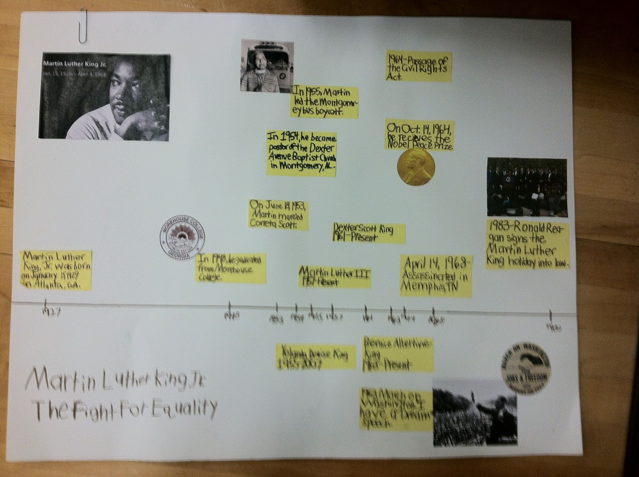 timeline project example