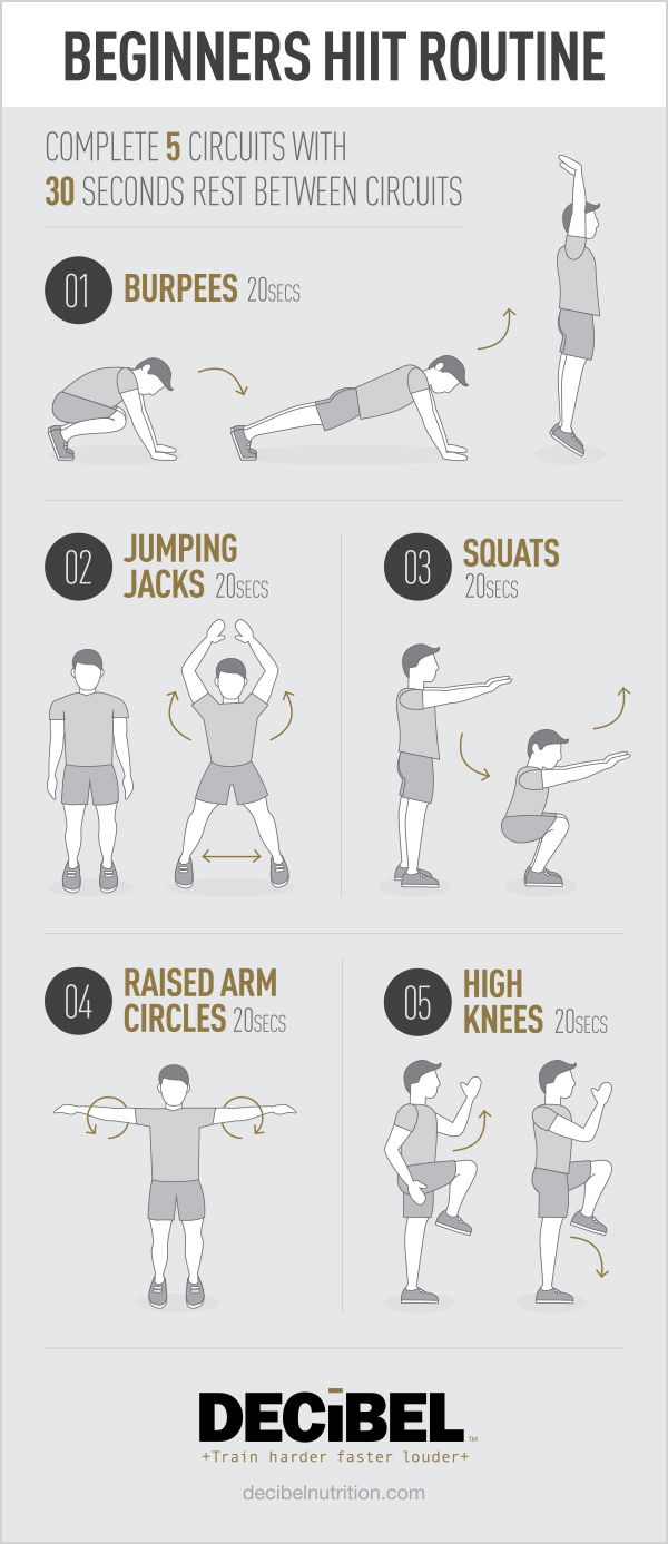 Watch 9 Best Home Cardio Exercises video