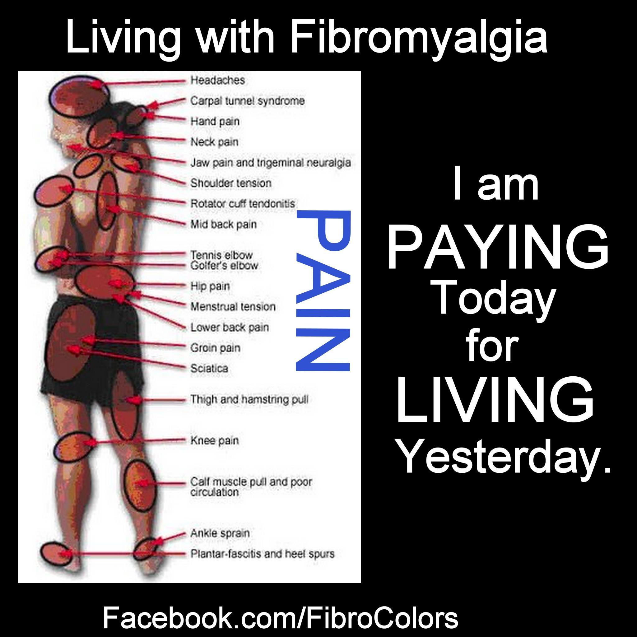 fibromyalgia - photo #32