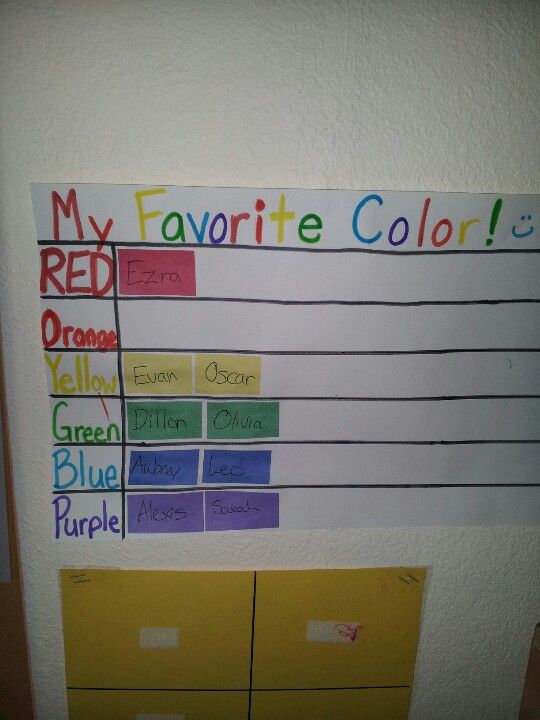 Kindergarten Color Chart  Install From Terminal Mac