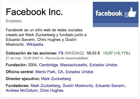 Definición Facebook