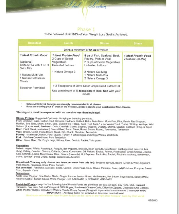 Ideal protein phase click for details ideal protein phase 1 sheet