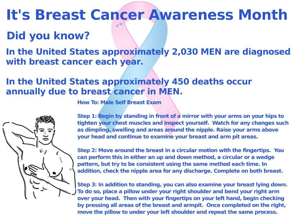 health advocacy breast cancer facts