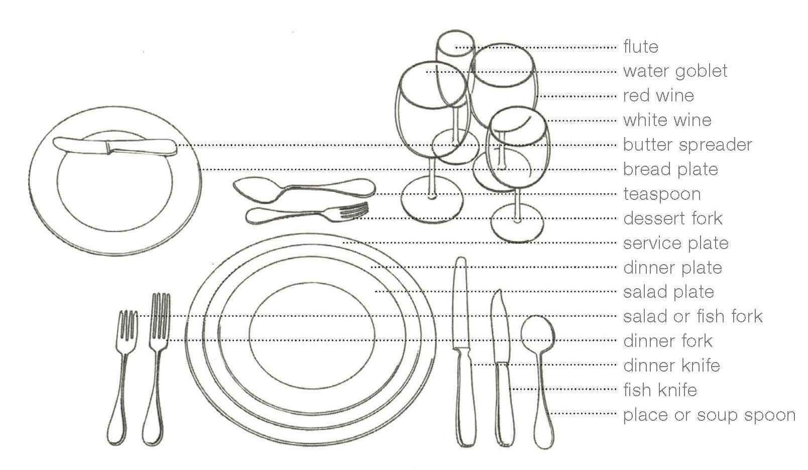 Table Setting Formal : Formal table setting  Campus Cuisine  Pinterest