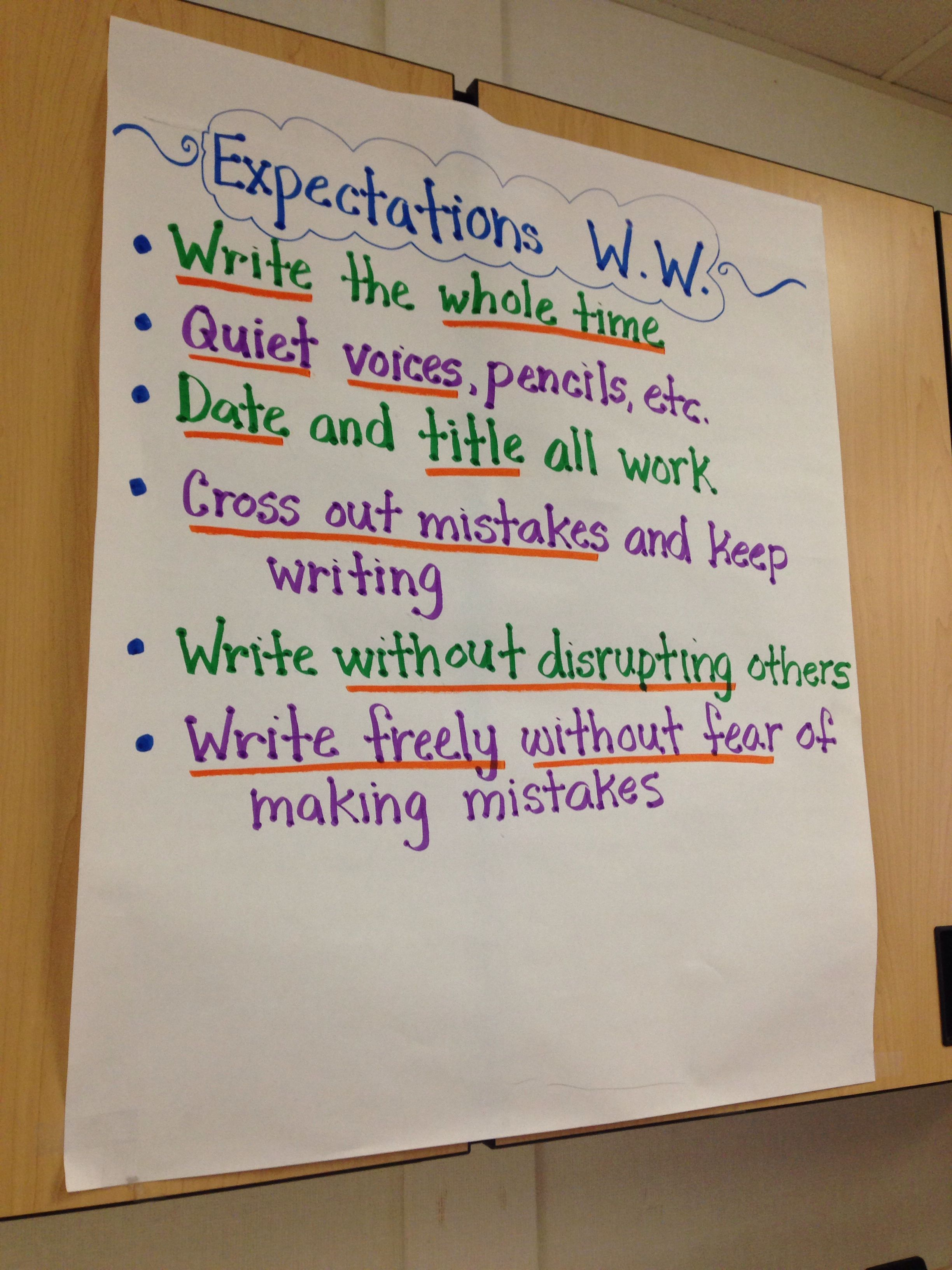 7th grade language arts 7th grade language arts: punctuation & grammar - chapter summary by making their way through the video lessons in this chapter, seventh graders can reinforce what they've learned about.