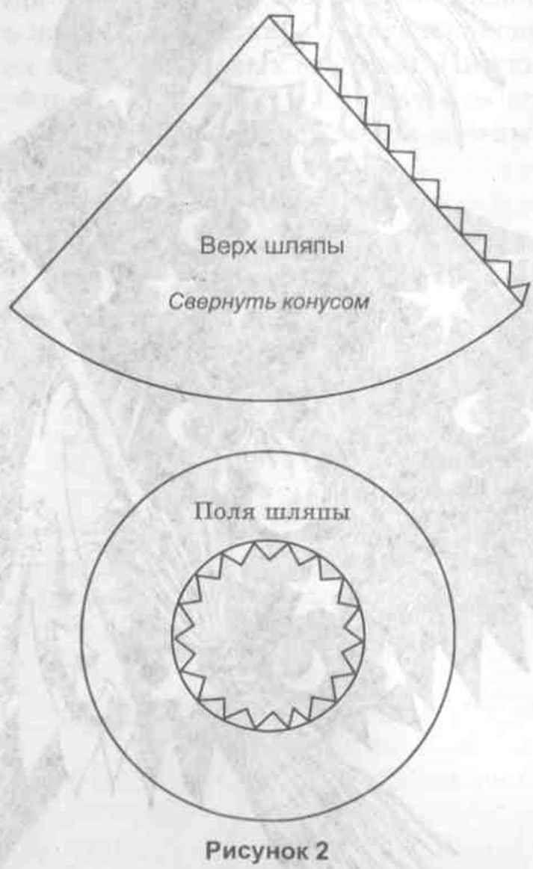 Шляпа волшебника своими руками - видео - Наталия Соколова