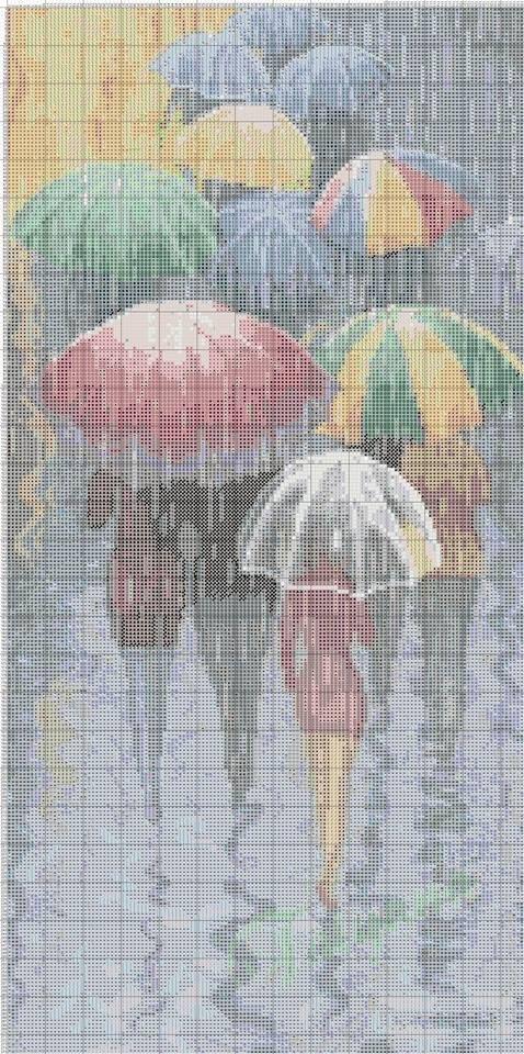 il pleut n oubliez pas