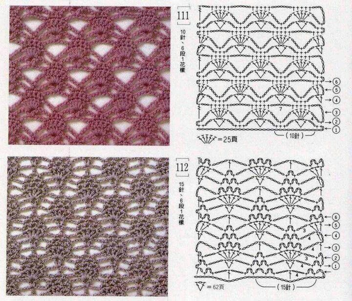 Crochet charts crochet stitches, guides, etc Pinterest