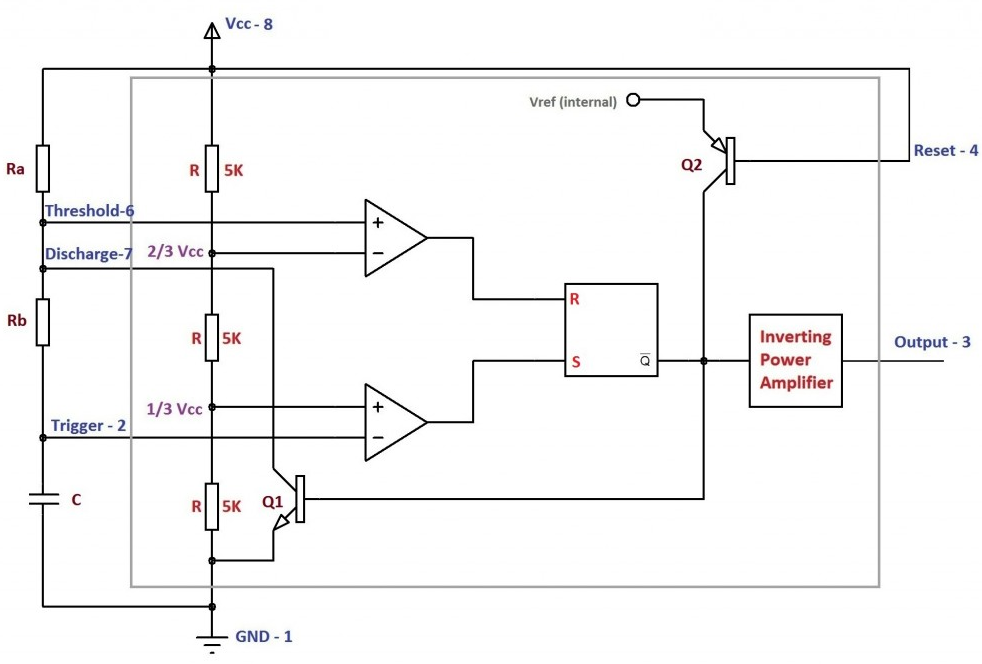 astable multivibrator for 555 timer tester
