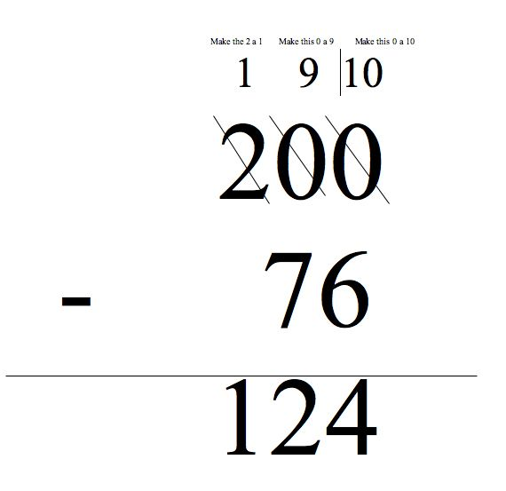 Subtraction With Regrouping Across Zeros Worksheets | ABITLIKETHIS