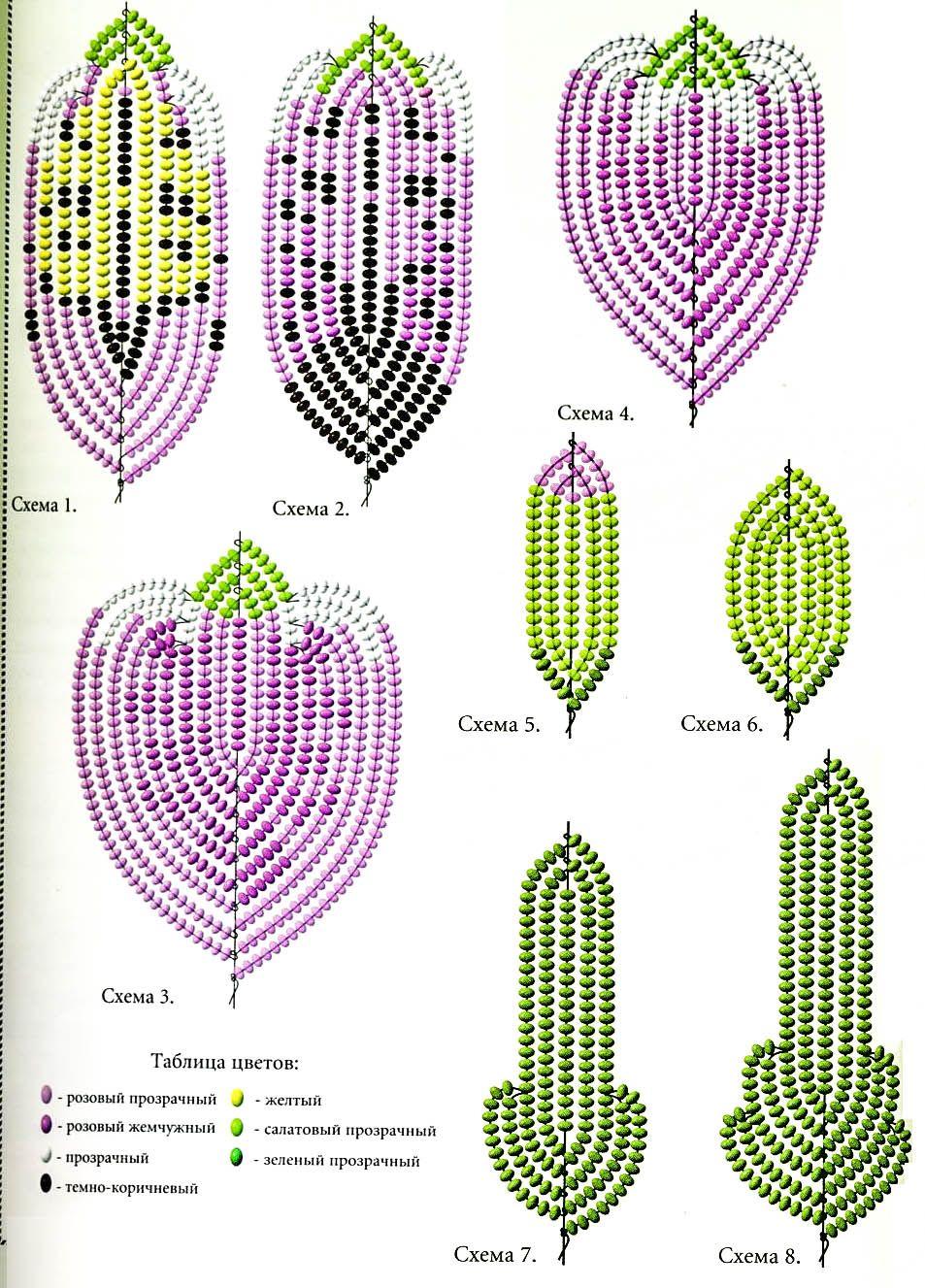 Лист розы из бисера схемы