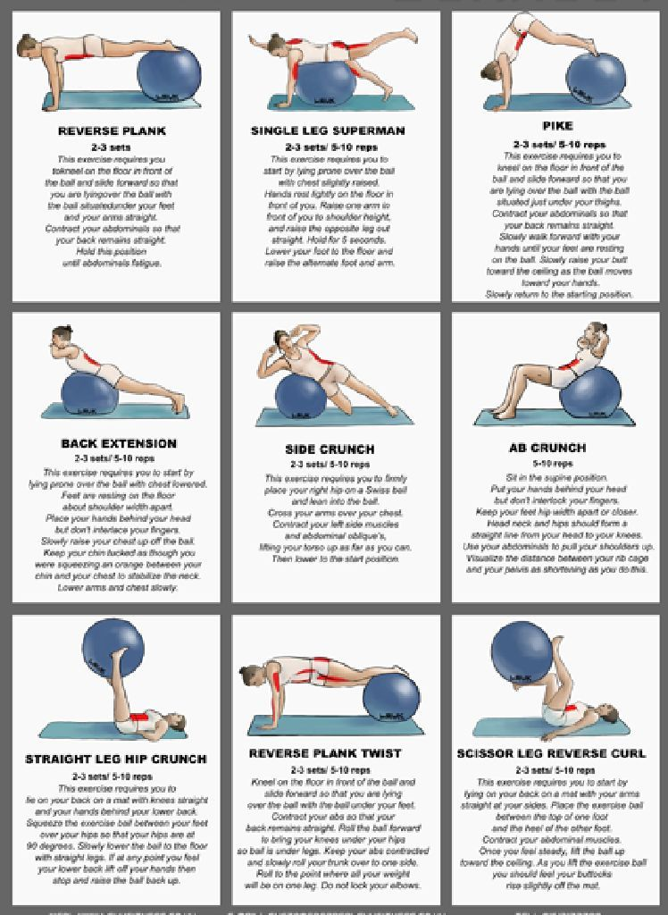 Current image regarding printable exercise ball workouts