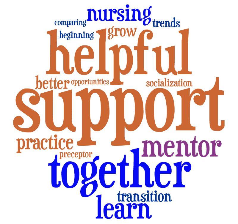 overview of nurse residency hospital program The hca tristar nurse residency program prepares new graduate nurses to be successful in a hospital setting.