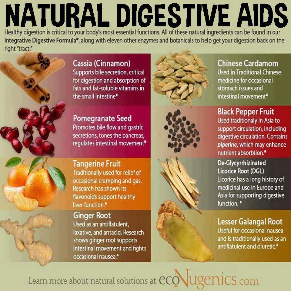 Natural Foods That Aid In Digestion
