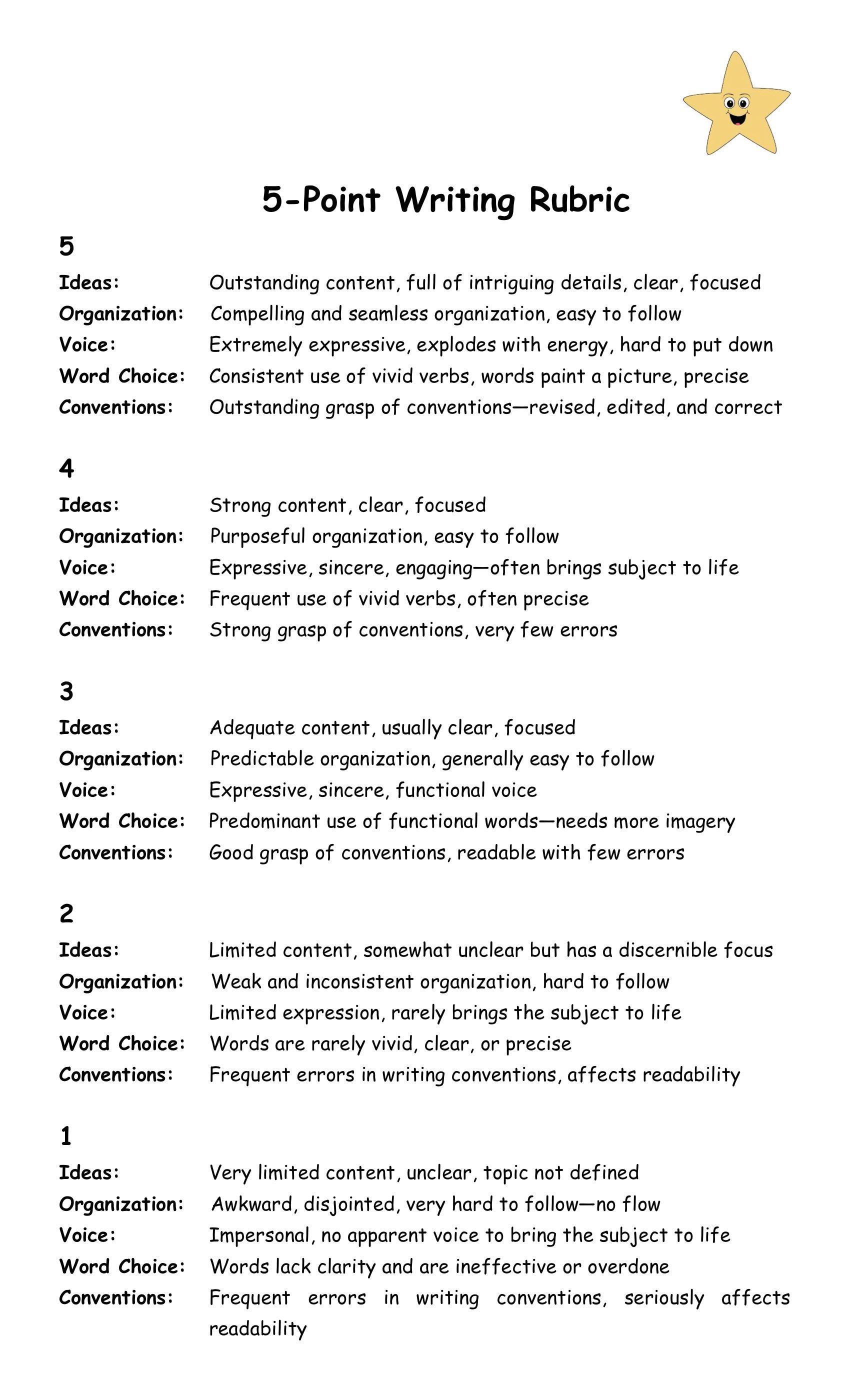5 paragraph essay rubric 100 points