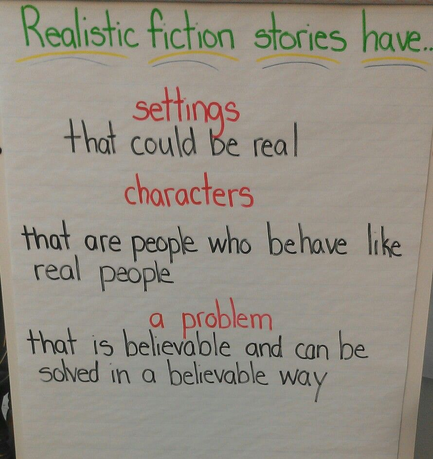 writing realistic fiction A realistic fiction – imaginative writing that accurately reflects life as it could be lived today everything is a realistic fiction story could conceivably.