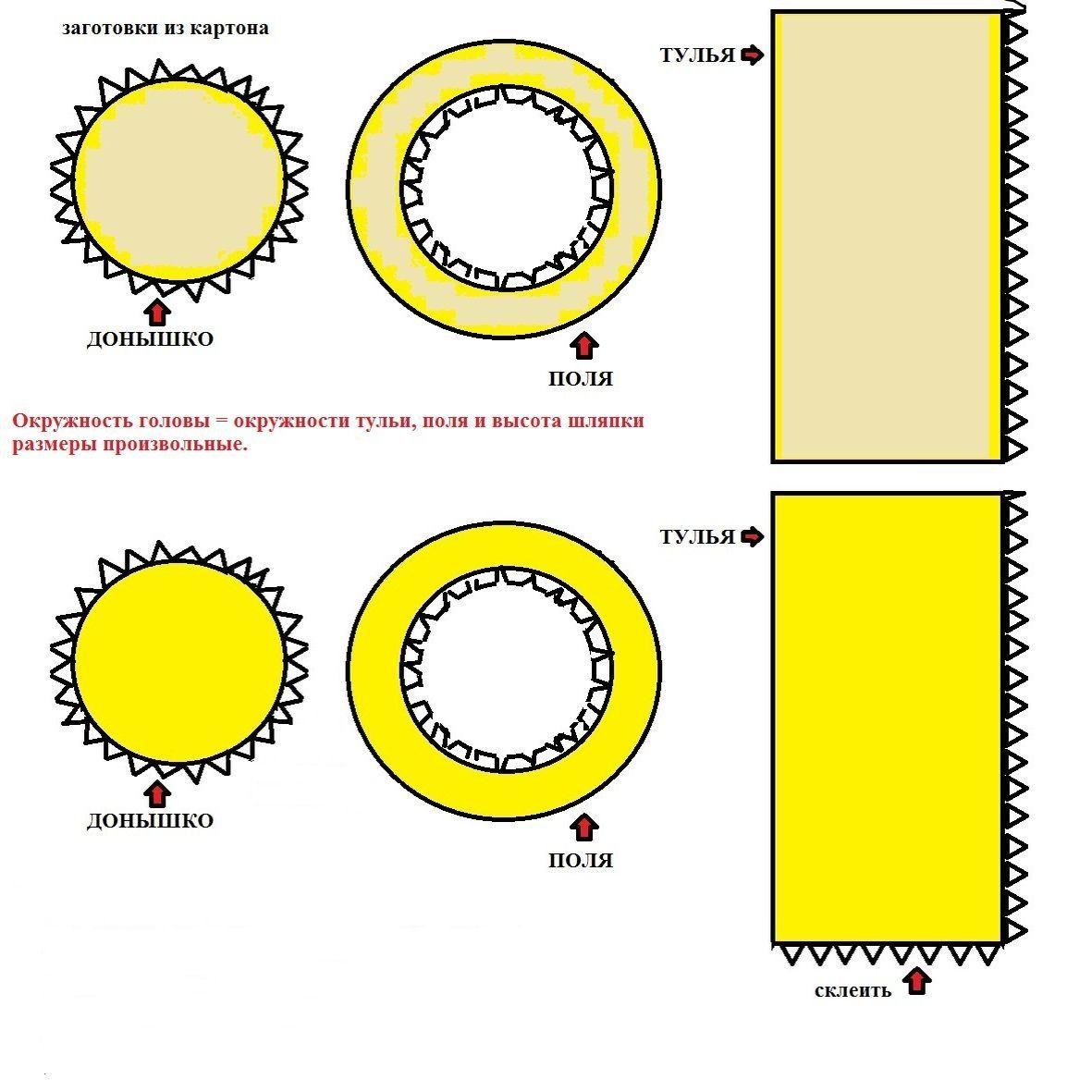 Как сделать шляпу из бумаги пошаговая инструкция