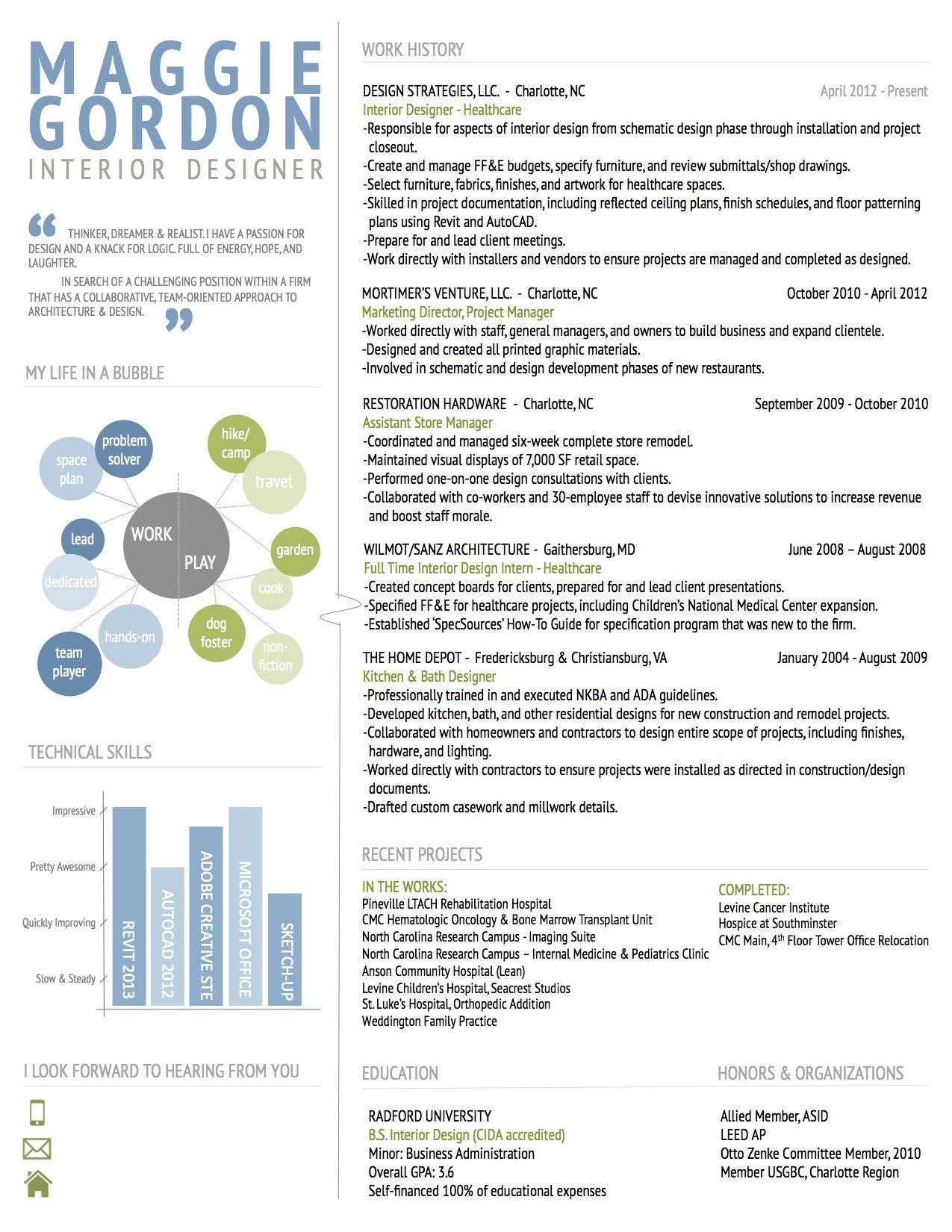 resume format for interior designer le also interior design interior design