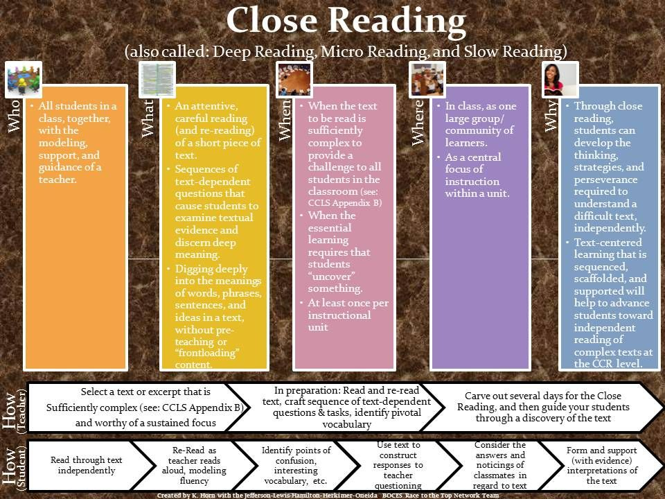 Close Reading Common Core Standards at Internet 4 – Close Reading Worksheet