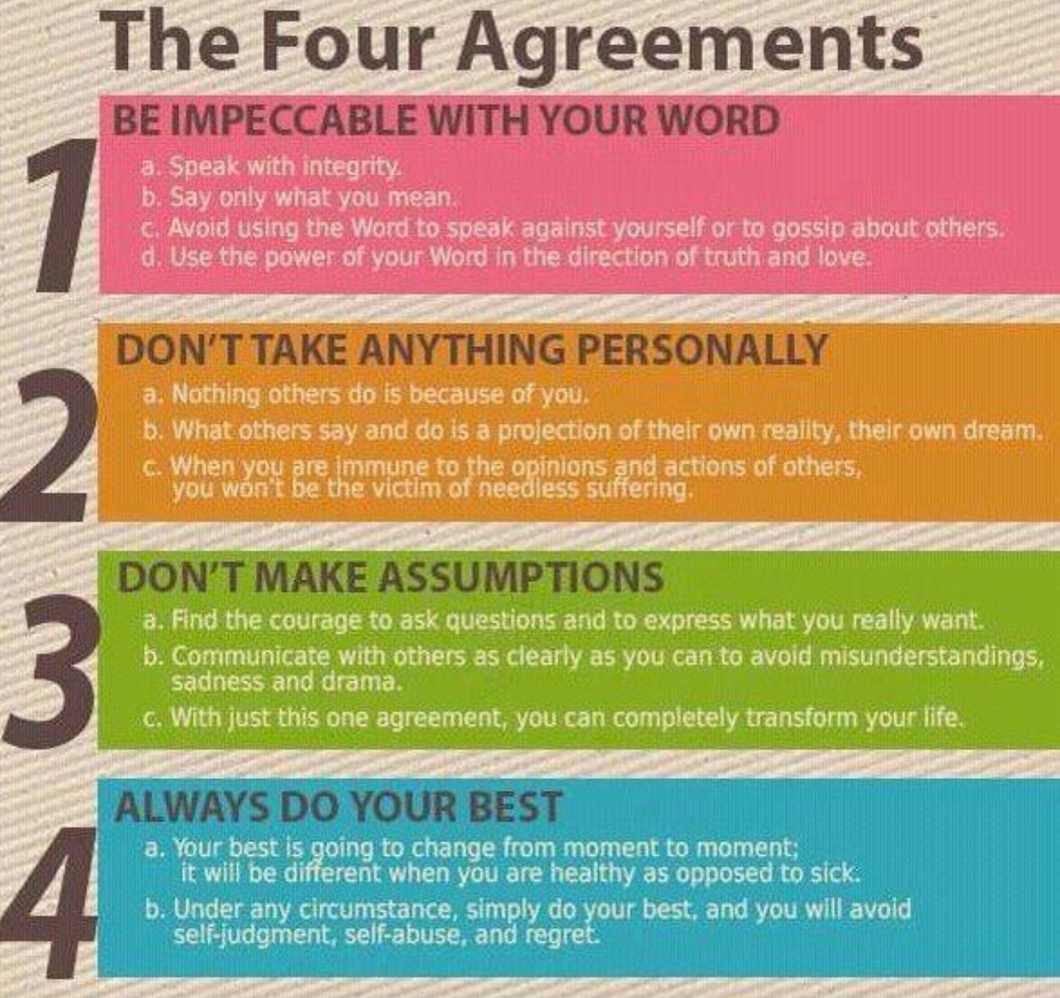 The Four Agreements Uplifting Words