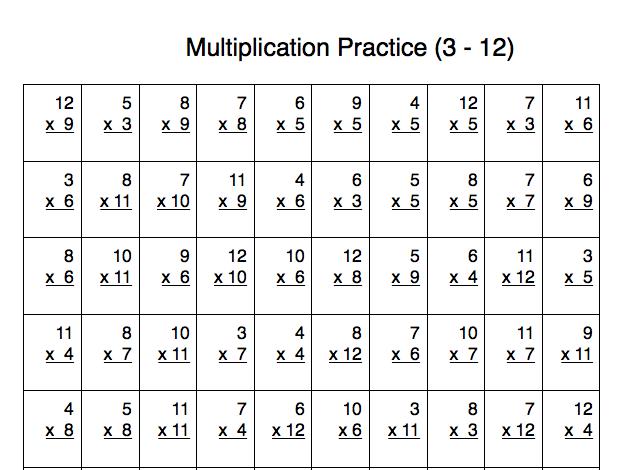Printable Multiplication Test - Laptuoso
