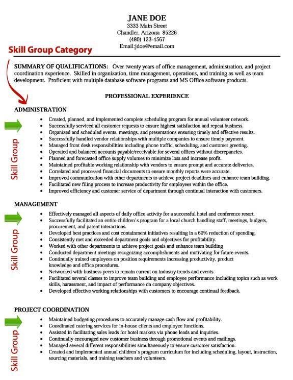 Resume Skills List of Skills for Resume Sample Resume