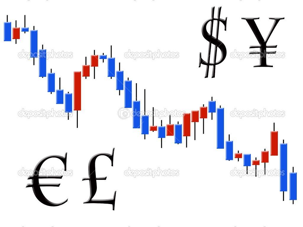 Binary Options Trading Charts