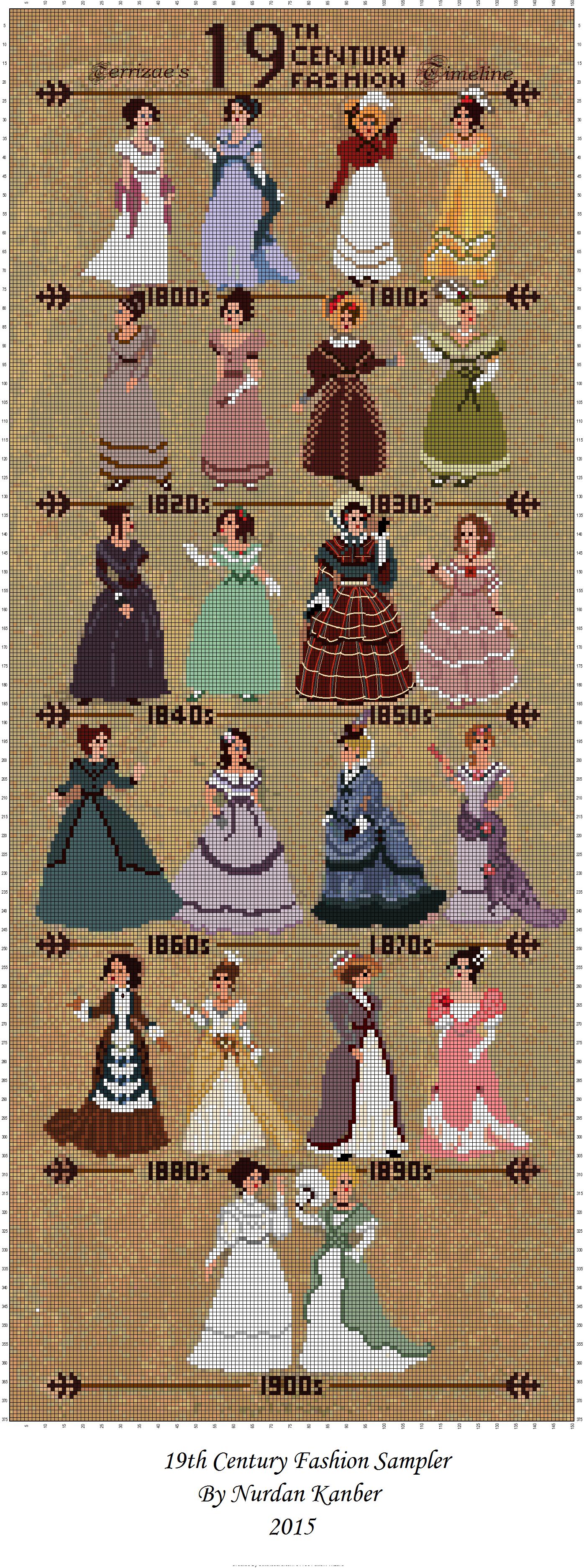 de 1800 a 1900