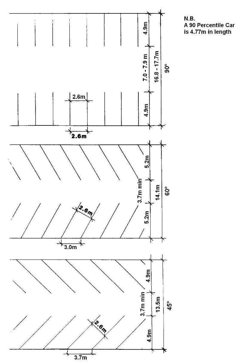 Parking Lot Layout Template 3282160 Hitori49fo
