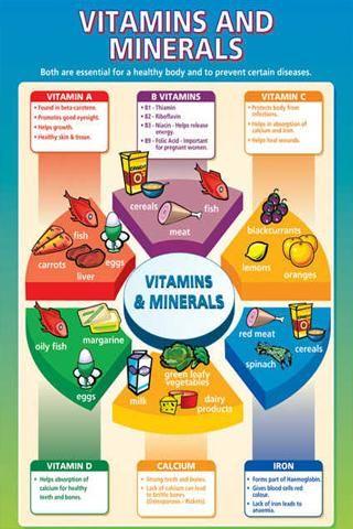 images Importance of Vitamin E Foods rich in vitamin E – Vitamin E deficiency