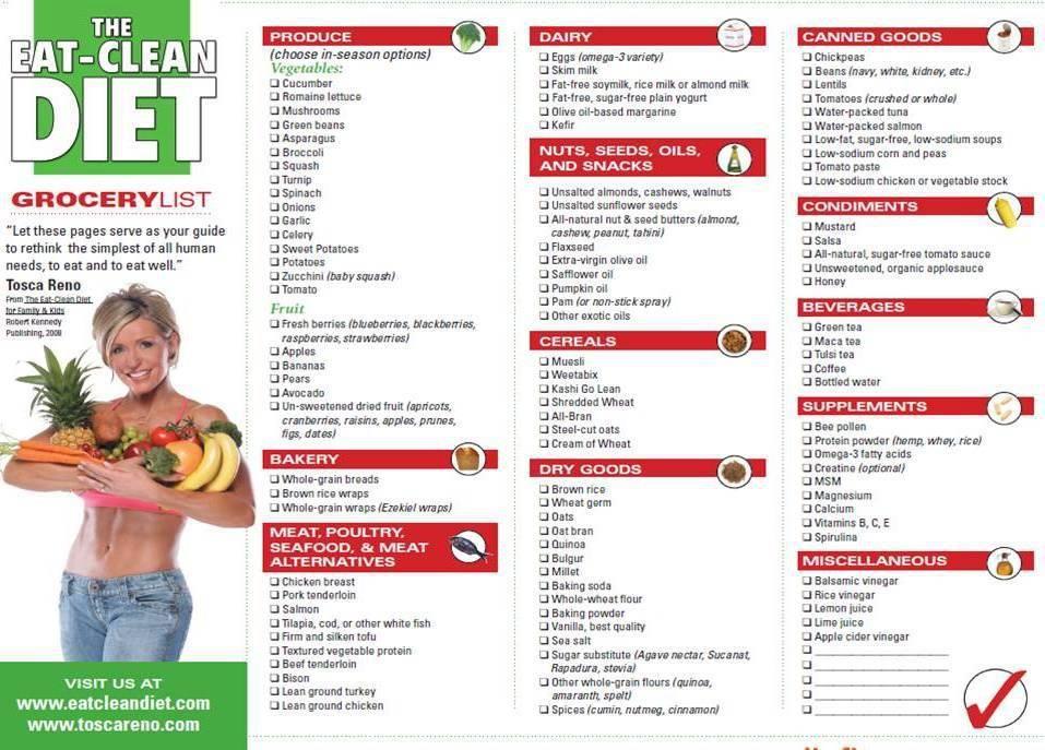 Eat clean diet | Health | Pinterest