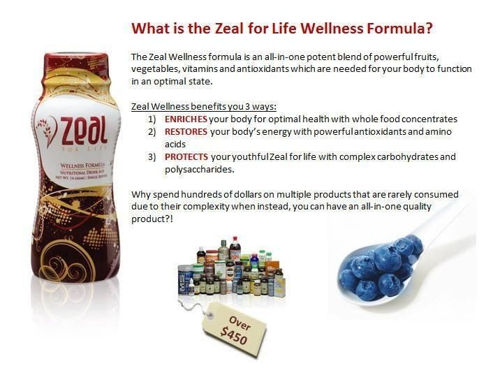 Zeal for Life Protein