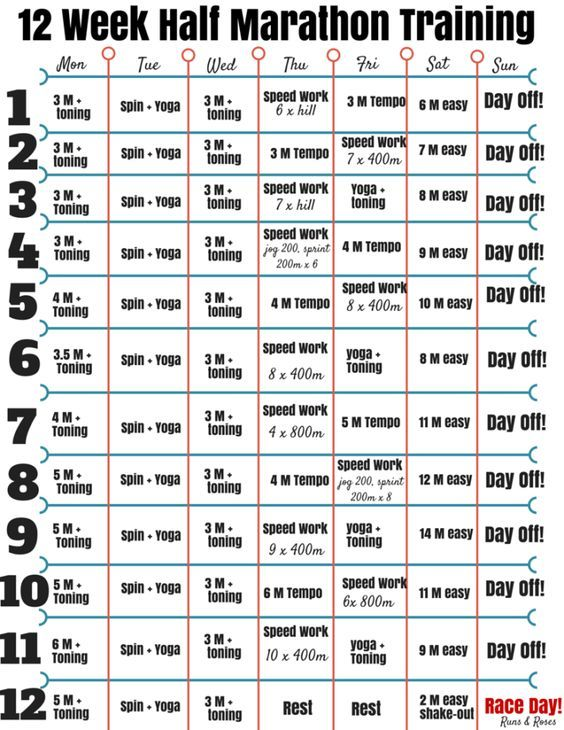 12 Tips for Treadmill Running recommendations