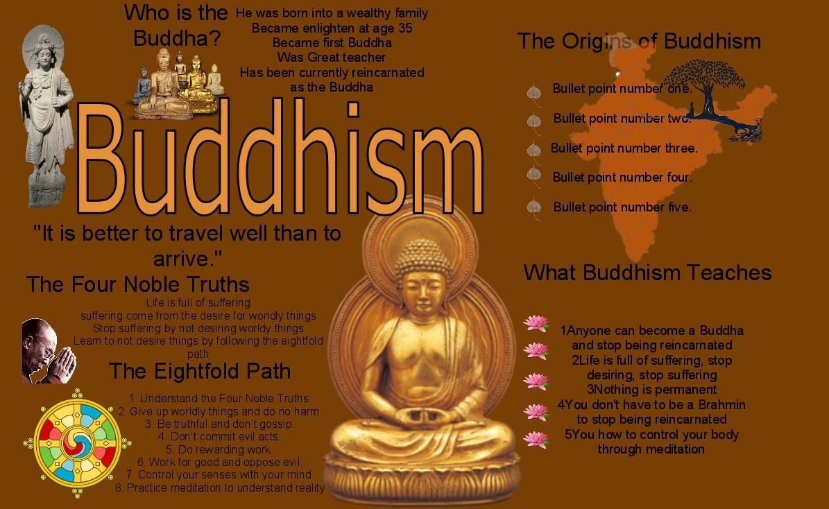 essay eightfold path buddhism Free eightfold path papers, essays, and research papers.