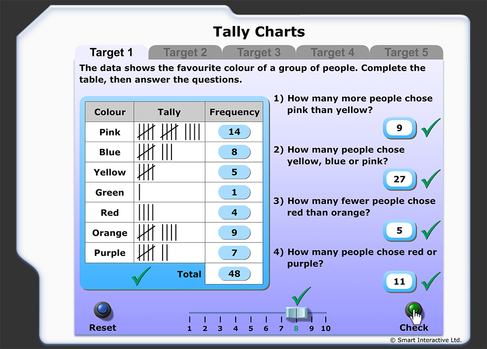 how to make a tally chart