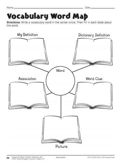 Template  definition of template by The Free Dictionary