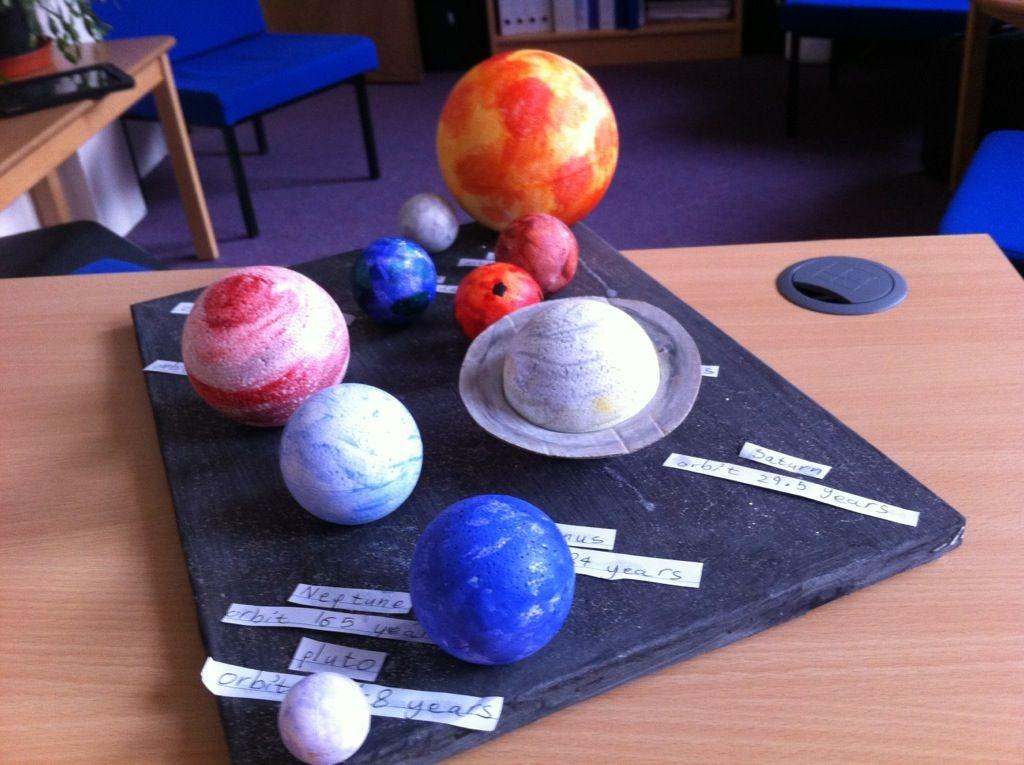 Макет солнечной системы  для школы видео