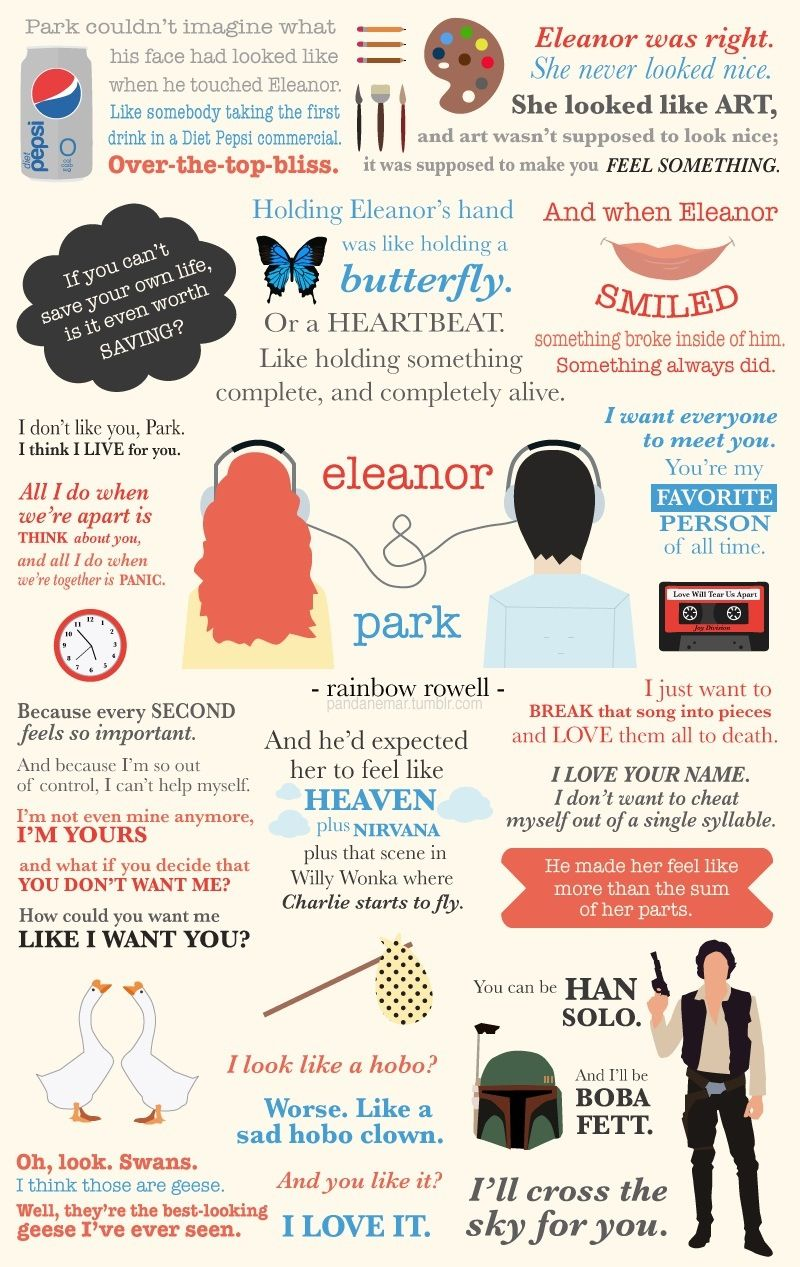 eleanor and park essay Free essays from bartleby | eleanor roosevelt is one of the most famous first ladies in history although she was awkward and shy as a child, she married.