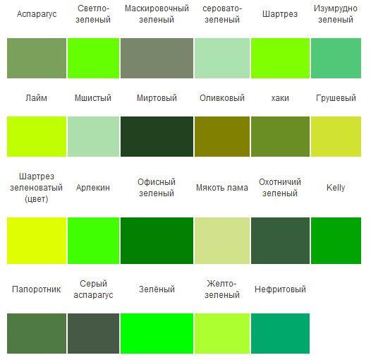 Как сделать оттенки зеленого 482