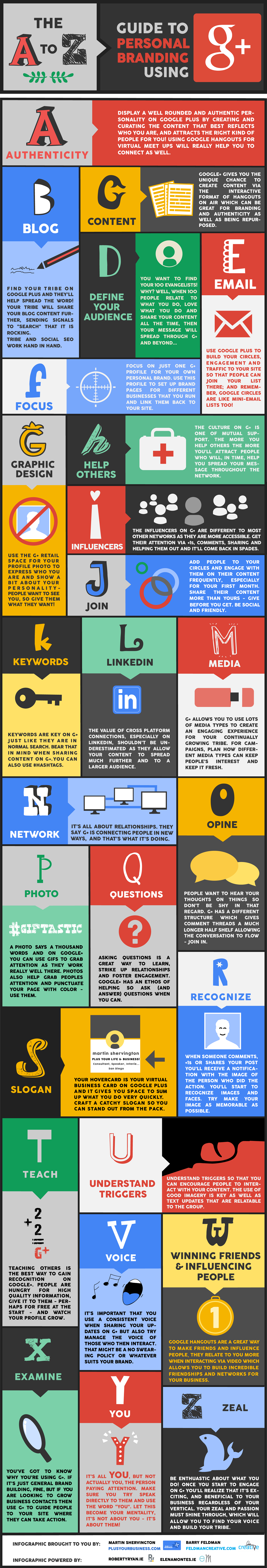 Personal Branding for individuals, businesses and brand using Google+, an A-Z infographic Guide!